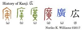 history-of-kanji-%e5%ba%83