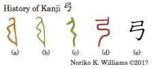 history-of-kanji-%e5%bc%93