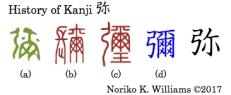 history-of-kanji-%e5%bc%a5