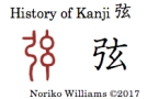 history-of-kanji-%e5%bc%a6