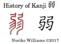 history-of-kanji-%e5%bc%b1