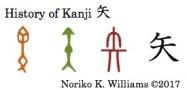 history-of-kanji-%e7%9f%a2