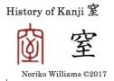 history-of-kanji-%e7%aa%92