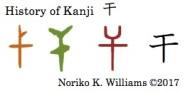 history-of-kanji-%e5%b9%b2r