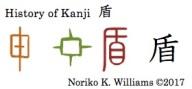 history-of-kanji-%e7%9b%be