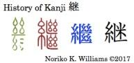 History of Kanji 継