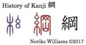 History of Kanji 綱