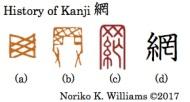 History of Kanji 網
