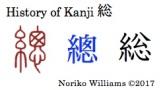 History of Kanji 総