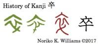 History of Kanji 卒
