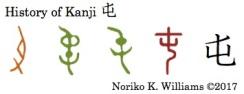 History of Kanji 屯