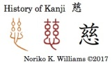 History of Kanji 慈