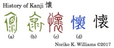 History of Kanji 懐