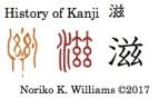 History of Kanji 滋