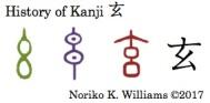 History of Kanji 玄