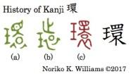 History of Kanji 環