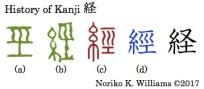 History of Kanji 経