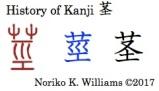 History of Kanji 茎