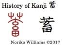 History of Kanji 蓄