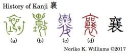 History of Kanji 襄