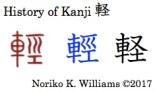 History of Kanji 軽