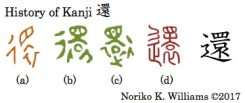 History of Kanji 還