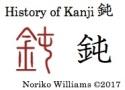 History of Kanji 鈍