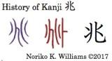History of Kanji 兆