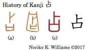 History of Kanji 占