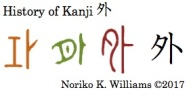 History of Kanji 外