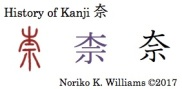 History of Kanji 奈