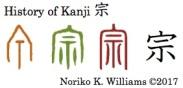 History of Kanji 宗
