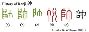 History of Kanji 帥