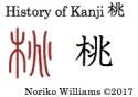 History of Kanji 桃