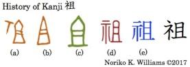 History of Kanji 祖