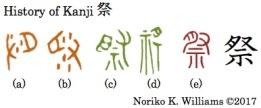 History of Kanji 祭