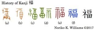 History of Kanji 福