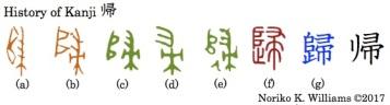 History of Kanji 侵