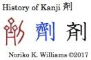 History of Kanji 剤