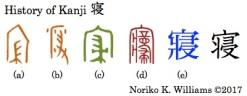 History of Kanji 寝