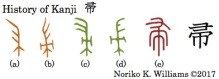 History of Kanji 帚