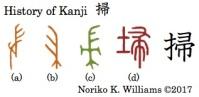 History of Kanji 掃