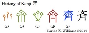 History of Kanji 斉
