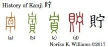 History of Kanji 貯