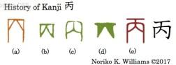 History of Kanji 丙