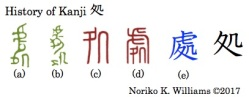 History of Kanji 処