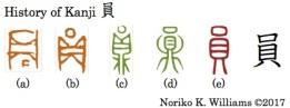History of Kanji 員