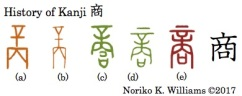 History of Kanji 商