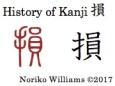 History of Kanji 損