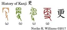 History of Kanji 更